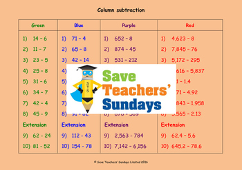 Column or Vertical Subtraction with Regrouping lesson plan