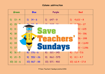 Column subtraction (with borrowing) worksheets (4 levels o