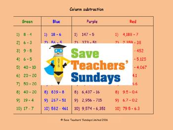 Column subtraction (without borrowing) lesson plans, works