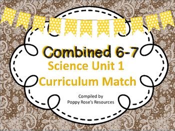 Combined 6-7 Science Unit 1 Correlation  - Saskatchewan