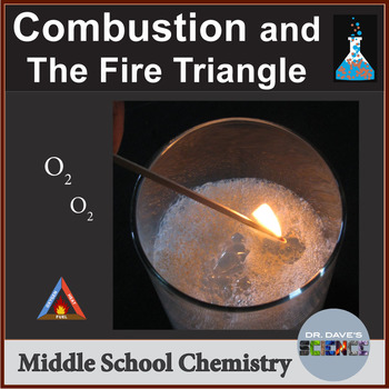 Combustion and the Fire Triangle