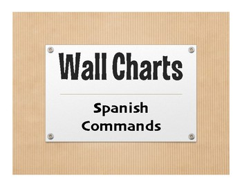 Spanish Commands Wall Charts