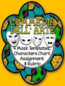 COMMEDIA DELL'ARTE: MASK TEMPLATES, CHARACTER CHART, ASSIG