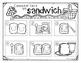 Comment faire un sandwich - French Procedural Writing & Se