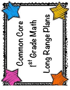 Common Core 1st Grade Math Long Range Plans