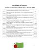 Common Core 2nd Grade Reading Mini Lessons Unit 8: Science