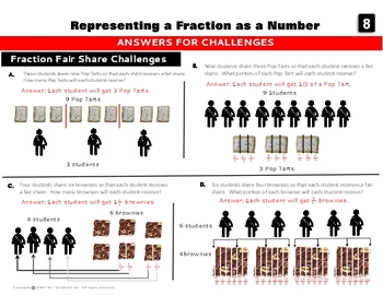 Common Core 3.NF.1: What is a Fraction, and what is a Frac