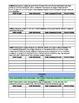 Common Core 4th Grade Math Standards Checklist Notebook