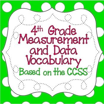 Common Core 4th Grade Measurement & Data Vocabulary Poster