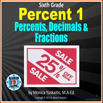 Common Core 6th - Percents 1 - Percents, Decimals & Fractions