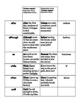 Common Core AAAWWUUBBIS Foldable *Complex Sentences