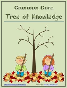 3rd Grade Common Core Acorn Tree Display