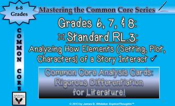 Common Core Analysis Cards 6, 7, 8 RL.3 Analyzing How Stor
