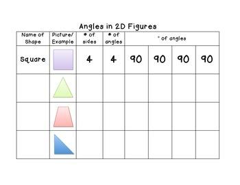 Common Core Angle Sort 3-5