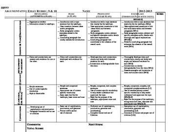Common Core Argumentative Essay Rubric: High School