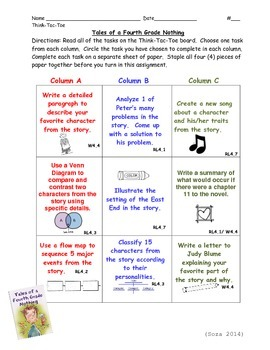 Common Core & Bloom's Taxonomy: Tales of a Fourth Grade No