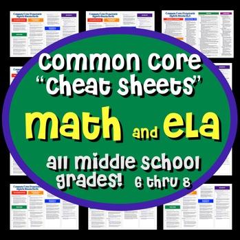 "Common Core ""Cheat Sheet"" - ELA & Math - All Middle School"