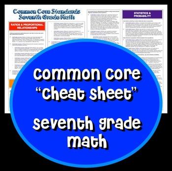 "Common Core ""Cheat Sheet"" - Seventh Grade Math"