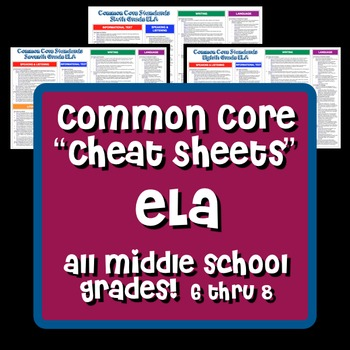 "Common Core ""Cheat Sheets"" - ALL Middle School Grades ELA"