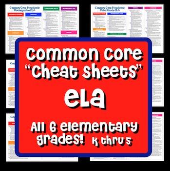"Common Core ""Cheat Sheets"" - All Elementary ELA"