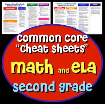"Common Core ""Cheat Sheets"" - ELA & Math - Second Grade"