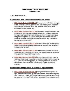 Common Core Checklist - Geometry