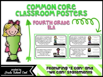 Common Core Classroom Posters: Fourth Grade: ELA
