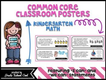 Common Core Classroom Posters: Kindergarten: Math
