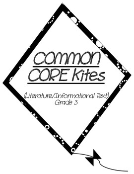 Common Core Kite Posters- Key Vocabulary and Terms for READING