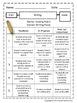 Common Core ELA Assessments Grade 2 (Writing)