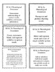 Common Core ELA Kinder labels