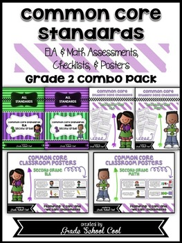 Common Core: ELA & Math Assessments, Checklists, & Posters
