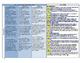 Common Core & ELD Standards Matrices