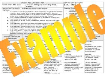2012 Common Core EnVision Math ALL GRADES(K-5) Unit Plan B
