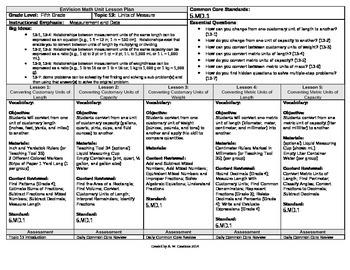 2012 Common Core EnVision Math Fifth Grade Topic 13 Unit P