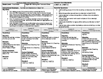 2012 Cm Core EnVision Math First Grade Topic 10 Unit Plan