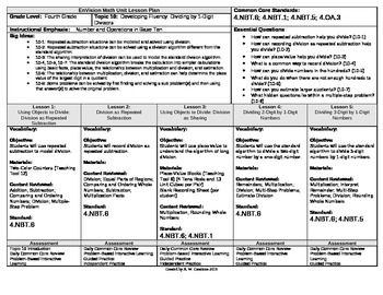 2012 Cm Core EnVision Math Fourth Grade Topic 10 Unit Plan