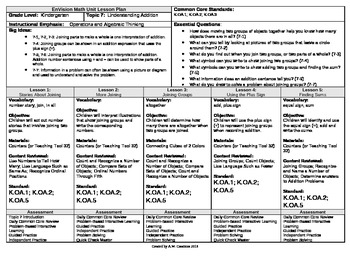 2012 Common Core EnVision Math Kindergarten Topic 7 Unit P