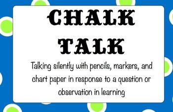 Common Core EngageNY Protocol Mini-Poster....Chalk-Talk