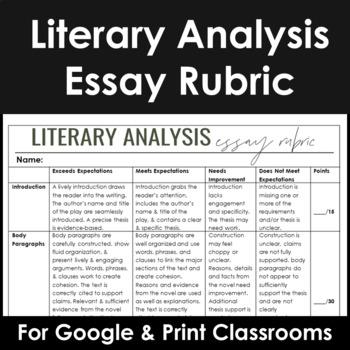 Common Core Essay Literary Analysis Rubric & Scoring Guide