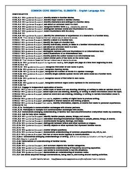 Common Core Essential Elements-ELA-All grades  Quick Refer