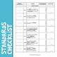Common Core Essentials 5th Grade ELA Bundle