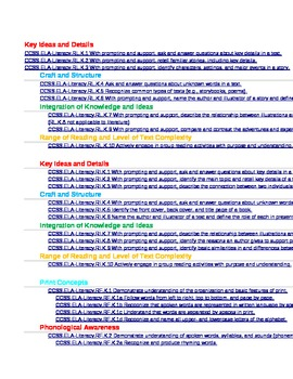 Common Core & Essisential Standards for Lesson Plans