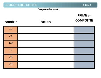 Common Core Explore 4.oa.4 factors and multiples