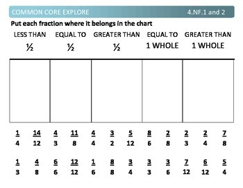 Common Core Explore Grade 4 Number and Operations Fraction