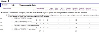 Common Core FULL Report including 1260+ available Skills-126 pgs