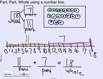 Common Core First Grade Strategies for Addition + Subtract