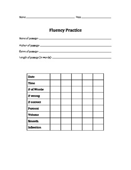 Common Core Fluency Chart for One on One Instruction