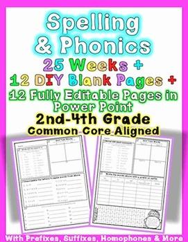 Editable Common Core Foundational Skills Word Work: Phonic