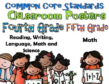 Common Core Fourth/Fifth Grade Special Request Posters {Me